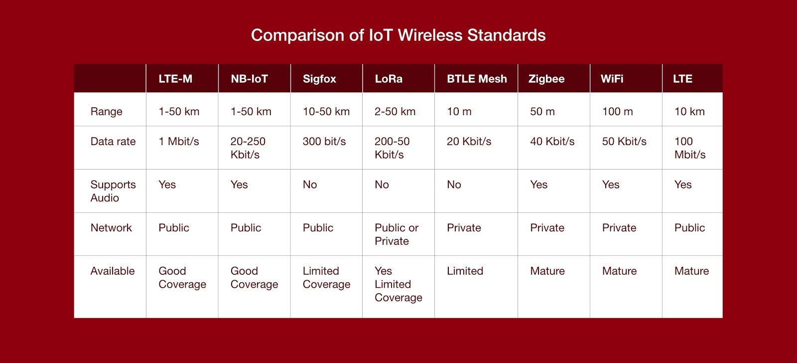 Guide-wireless