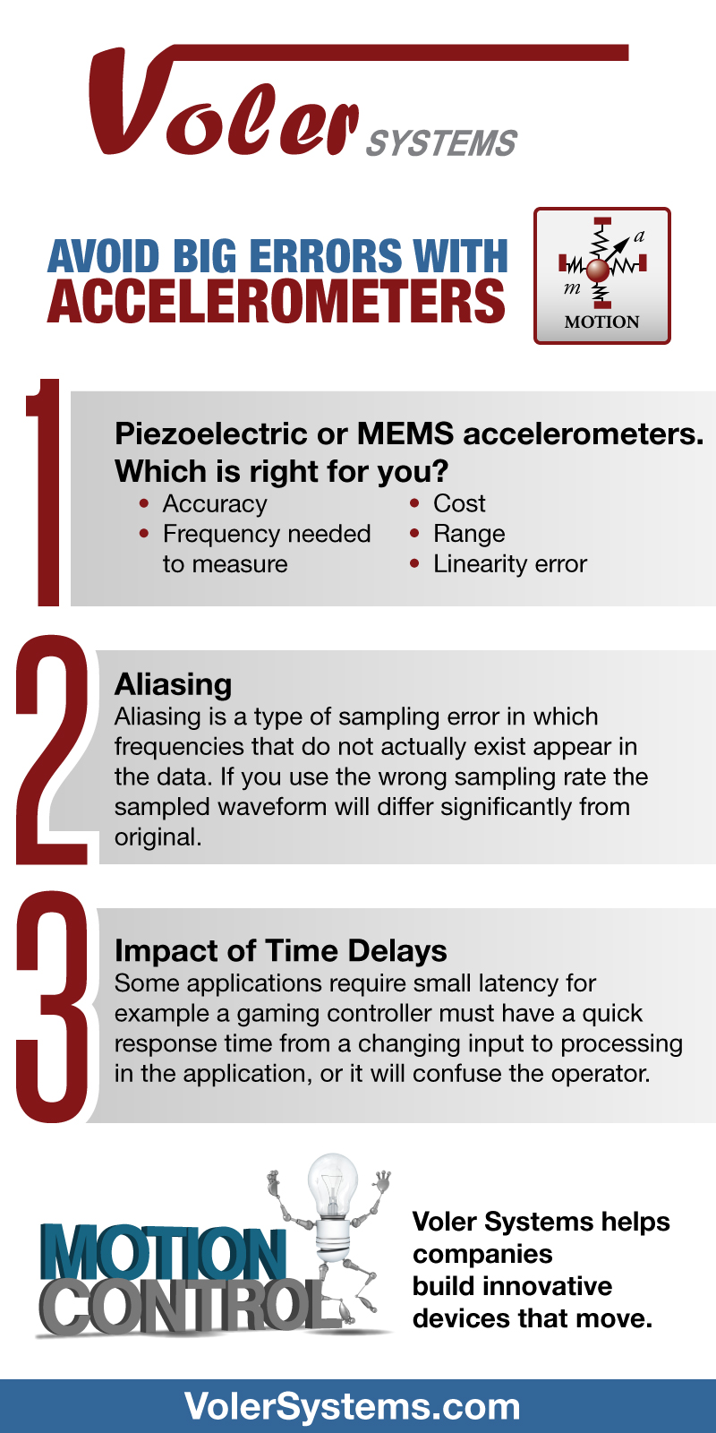 Voler Accelermeter Errors
