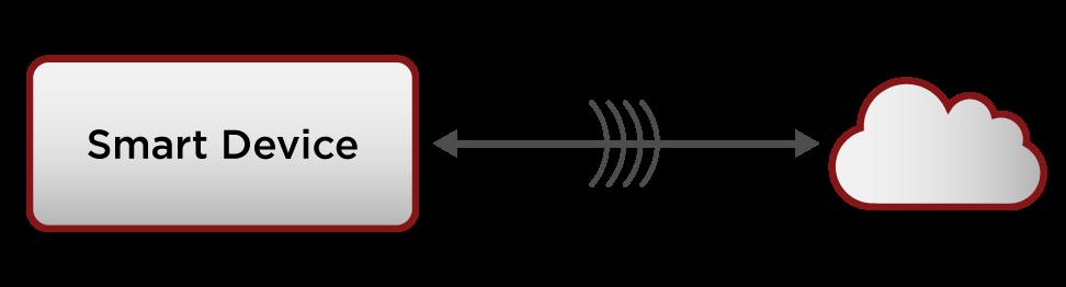 Smart IoT device