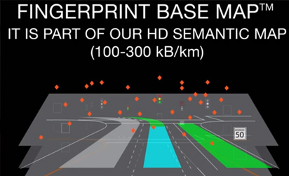 Fingerprint Base Map